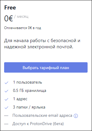 Предложение платного аккаунта